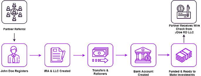 Fundraising Basic-1